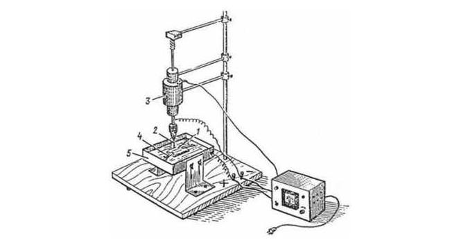 Малогабаритный электроискровой станок